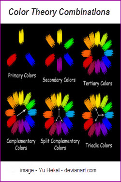 color theory combinations