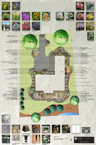 A typical landscape plan